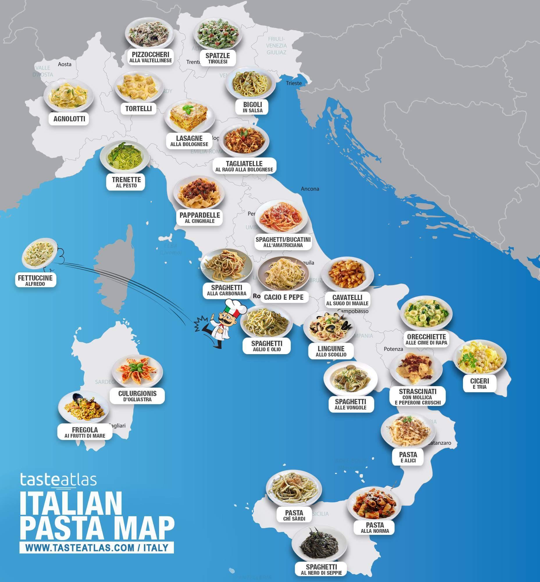Italië: pasta specialiteiten per regio